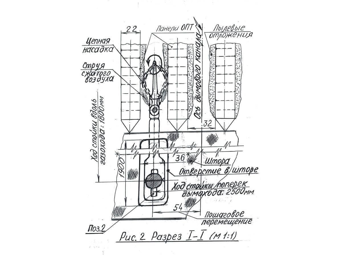 установки щёточных панелей между соседними воздушными панелями ОПТ